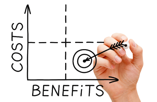 Relación costo beneficio servicios de monitoreo de alarmas y seguridad en 2021